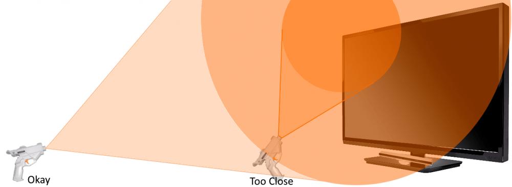 Lightconn_distance.thumb.png.14ec8a5f12d1fcdcf73b2b3ba267051b.png