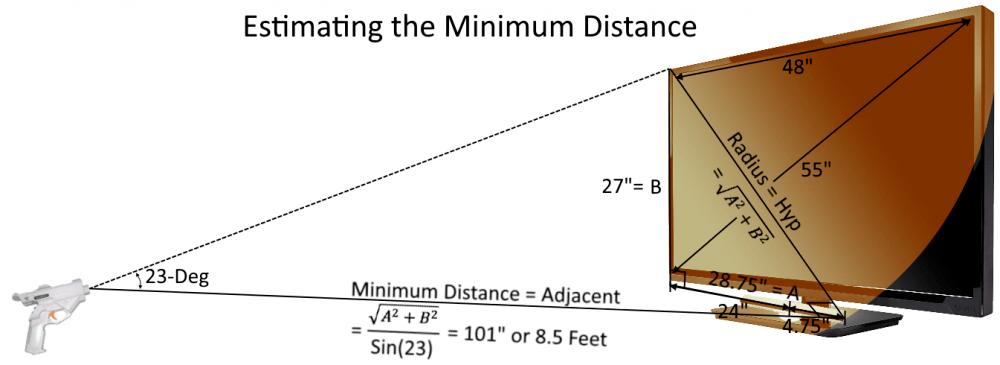 Lightconn_distance_w_Trig.thumb.png.7496cdcebb23f9ab8f595b5a24be3847.png